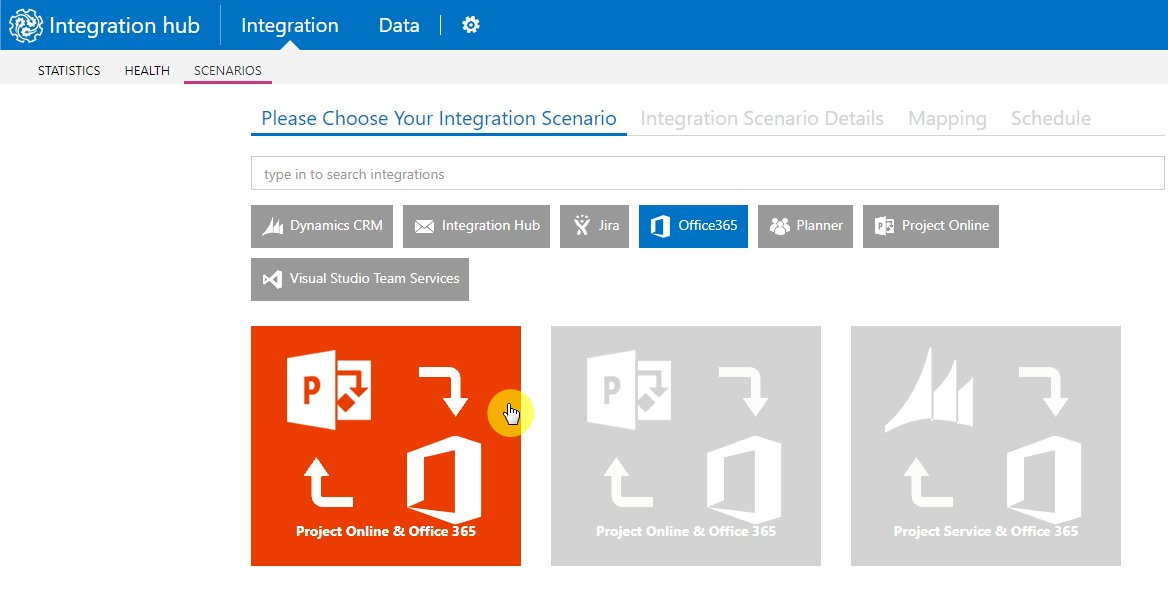 Integration Hub: Connecting Microsoft Project Online & Office 365 Outlook